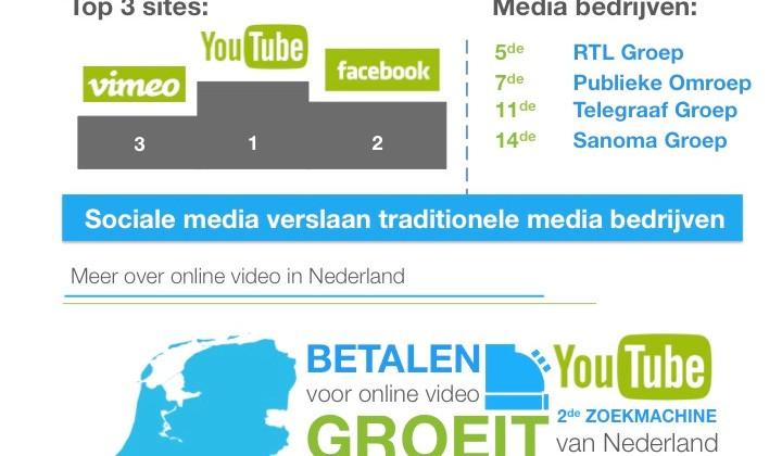 Video-infographic