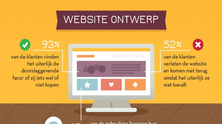 e commerce webontwerp