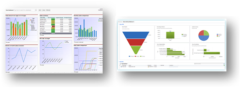 SalesForce_en_MSDynamicsCRM_dashboards