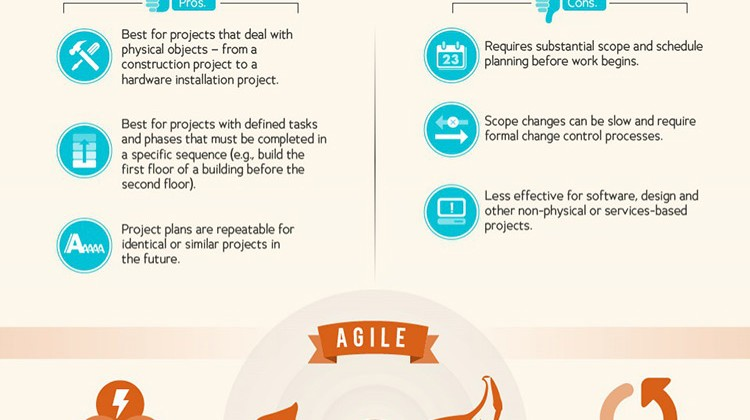 waterfall agile infographic
