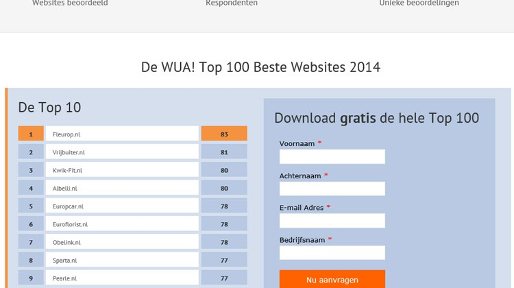 b2b-website-top-10