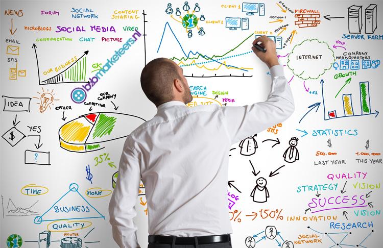 Marketing procesverbetering