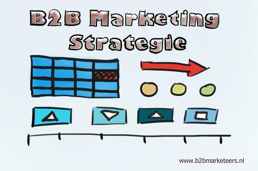 b2b marketing strategie de hoe en de wat