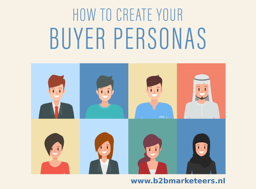 b2b buyer persona - how to