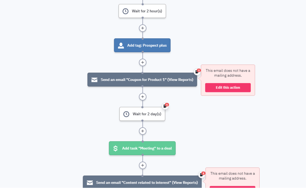 ActiveCampaign review - marketing automation flow