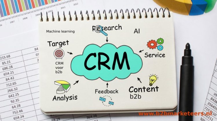 crm voor rmarketing