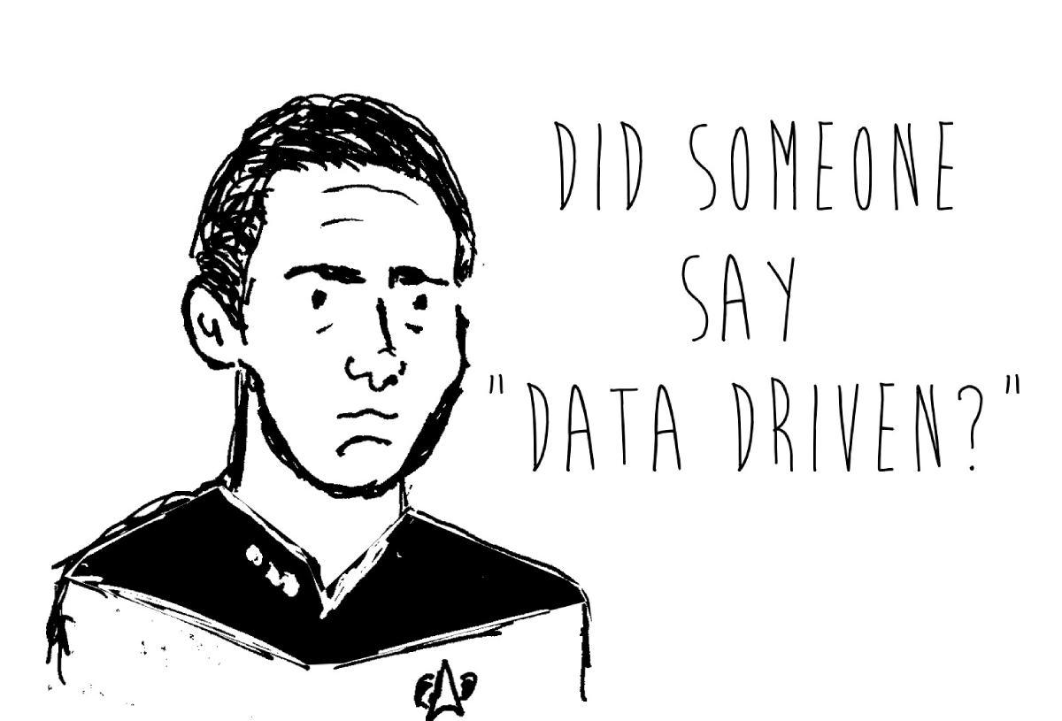 databedreven marketing
